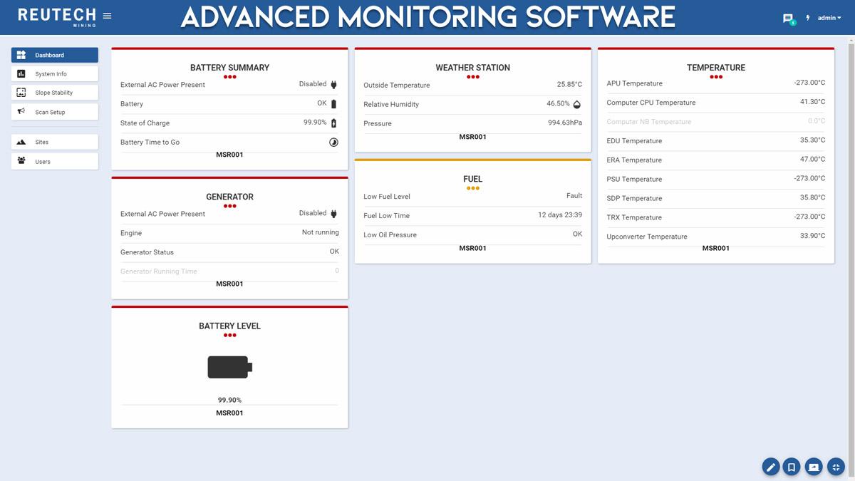 advanced-monitoring-software
