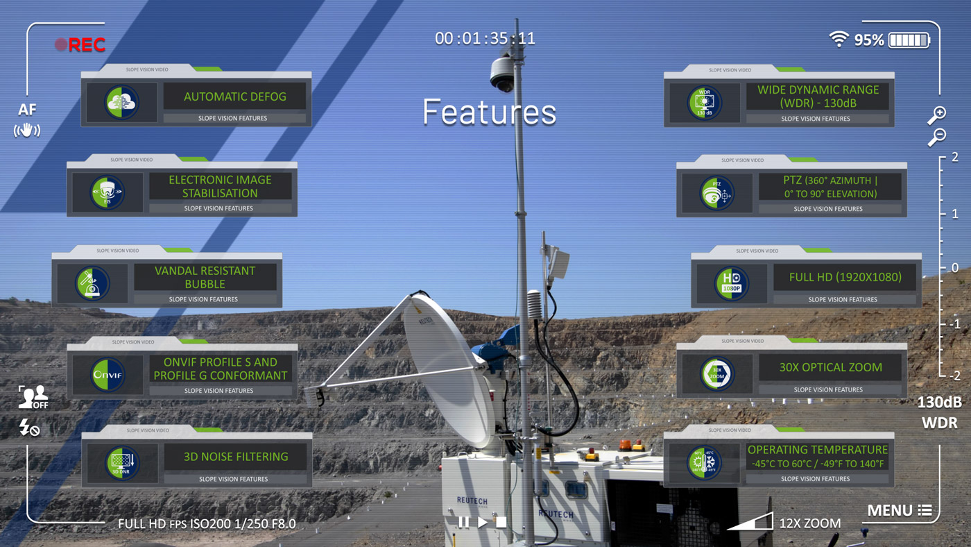 Slope Vision Additional Features Illustration